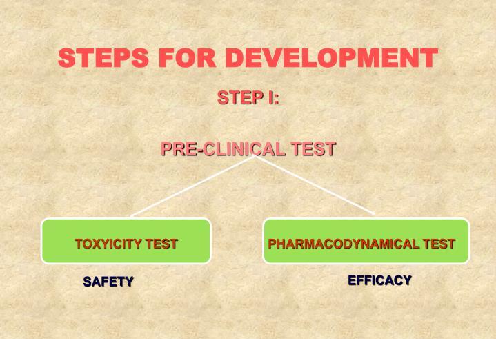 STEPS FOR DEVELOPMENT