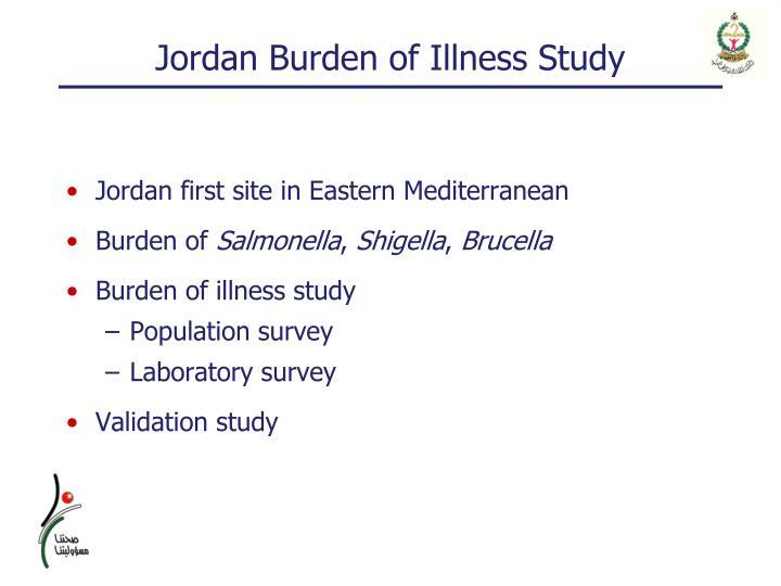 Jordan Burden of Illness Study