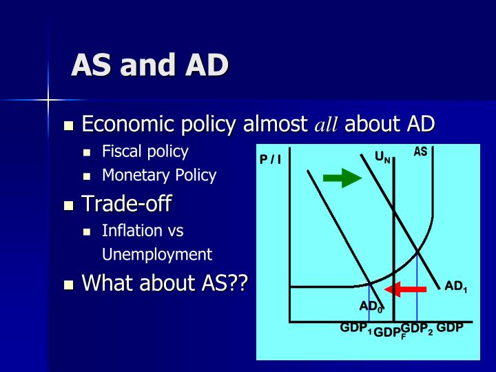 AS and AD