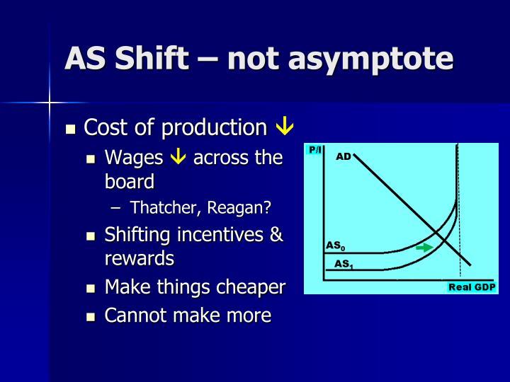 AS Shift – not asymptote