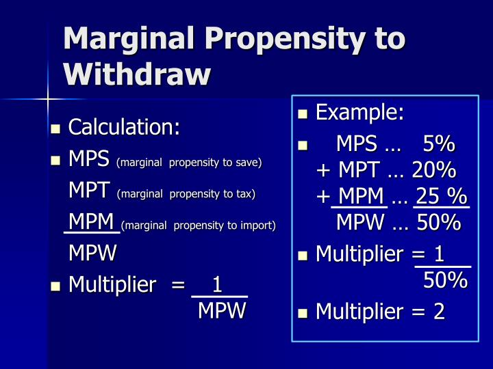 Marginal Propensity to Withdraw