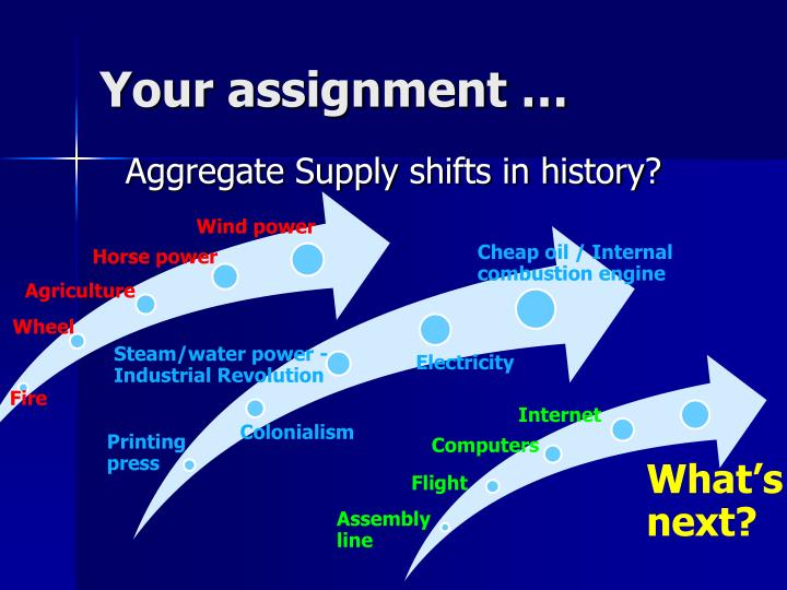 Your assignment …
