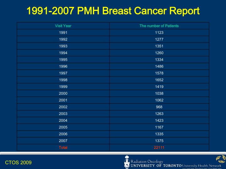1991-2007 PMH Breast Cancer Report