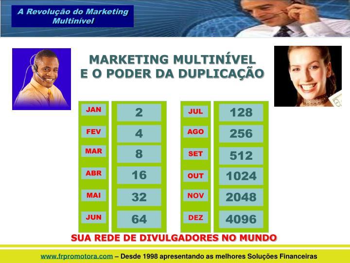 A Revolução do Marketing