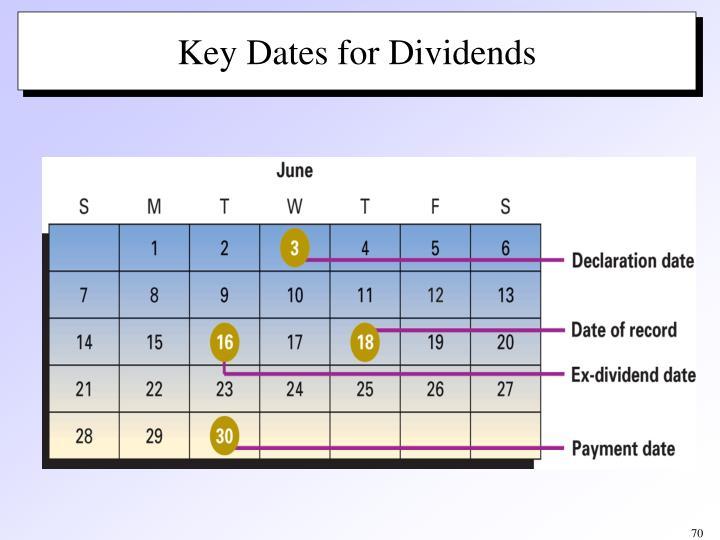 Key Dates for Dividends