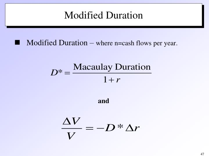 Modified Duration –