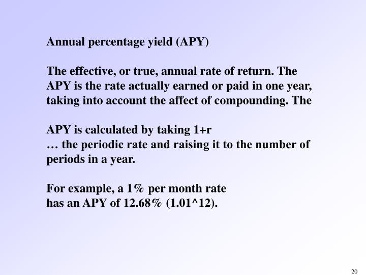 Annual percentage yield (APY)