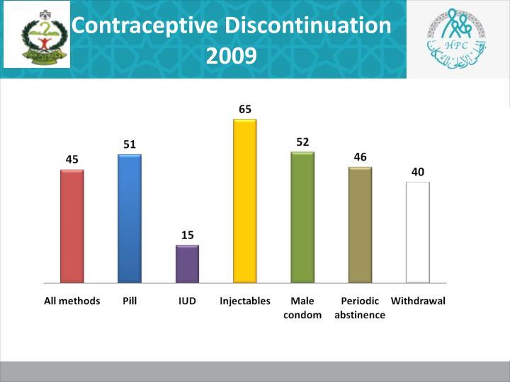 Contraceptive Discontinuation 2009