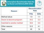 contraceptive discontinuation rate by reason and method 2009 2010