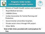 programs under jordan contraceptive logistic system