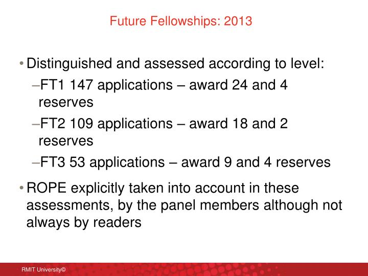 Future Fellowships: 2013