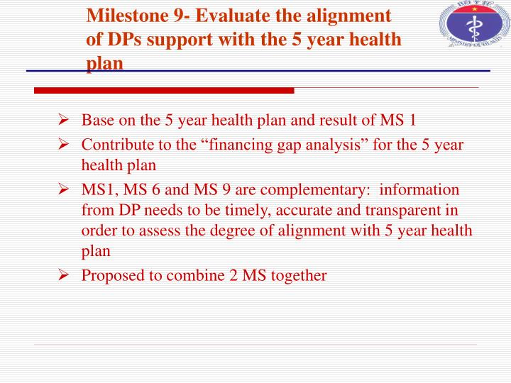 Milestone 9- Evaluate the alignment of DPs support with the 5 year health plan