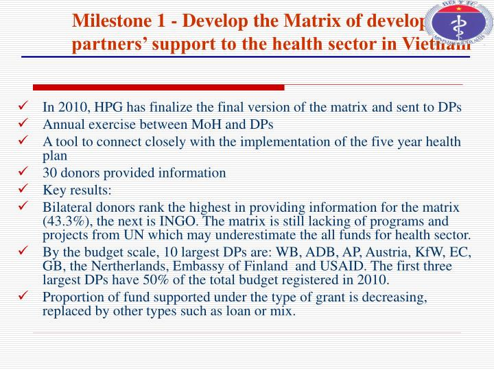 In 2010, HPG has finalize the final version of the matrix and sent to DPs