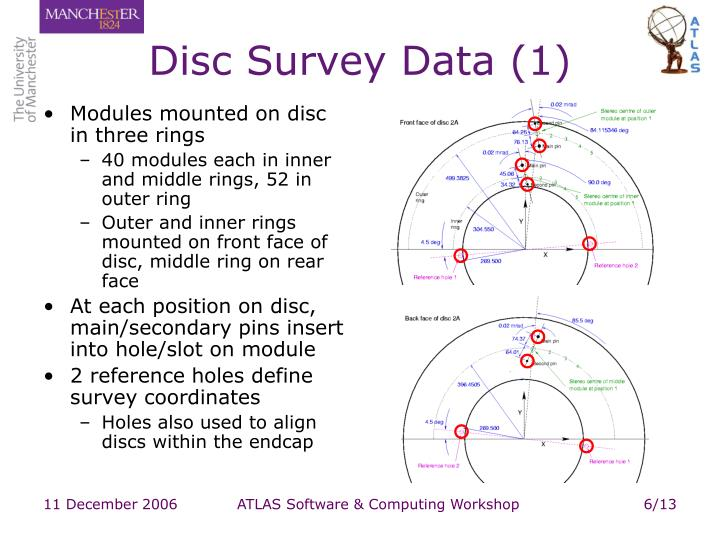 Disc Survey Data (1)