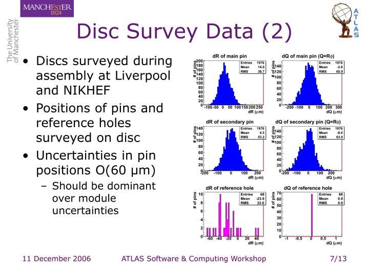 Disc Survey Data (2)