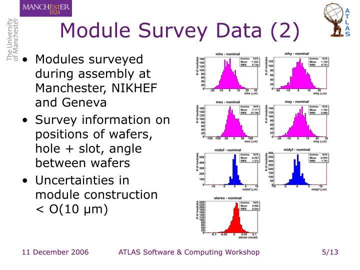 Module Survey Data (2)