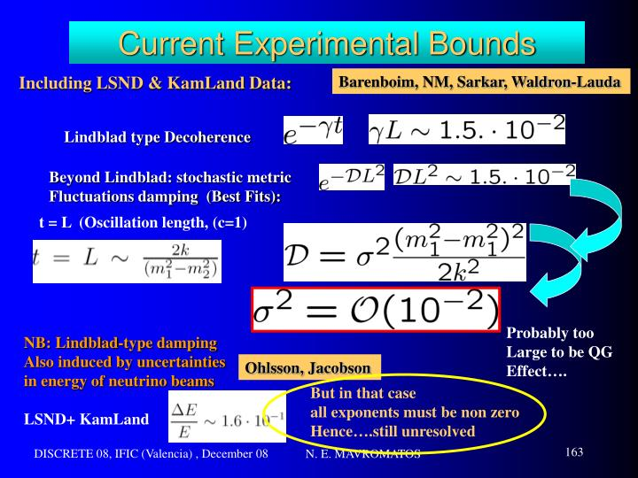 Current Experimental Bounds