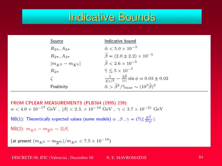 Indicative Bounds