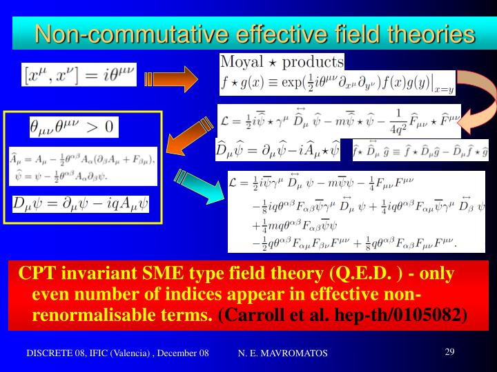 Non-commutative effective field theories