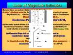 order of magnitude estimates7