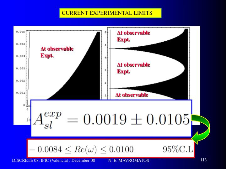 CURRENT EXPERIMENTAL LIMITS