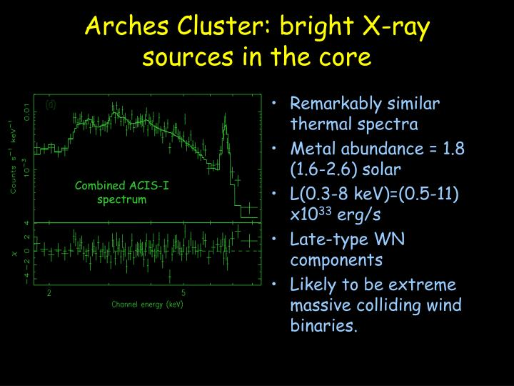 Arches Cluster: bright X-ray sources in the core