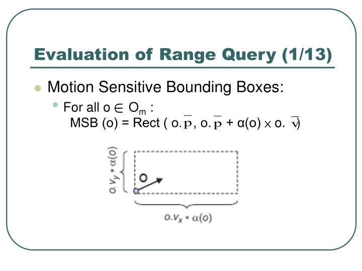 Evaluation of Range Query (1/13)
