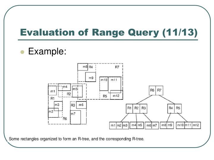 Evaluation of Range Query (11/13)