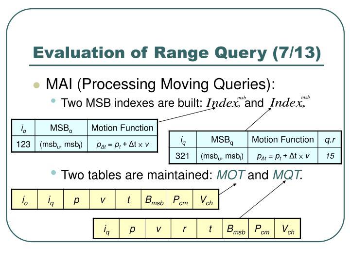 Evaluation of Range Query (7/13)