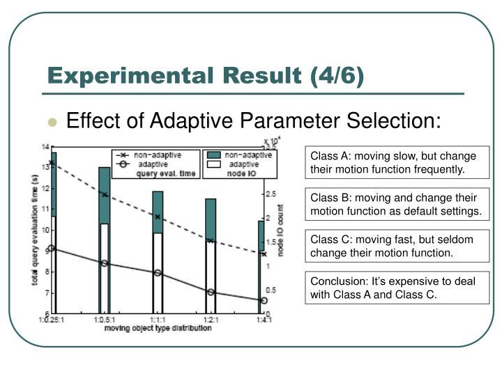 Experimental Result (4/6)