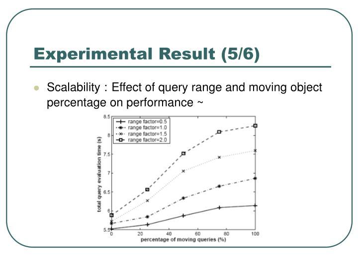 Experimental Result (5/6)
