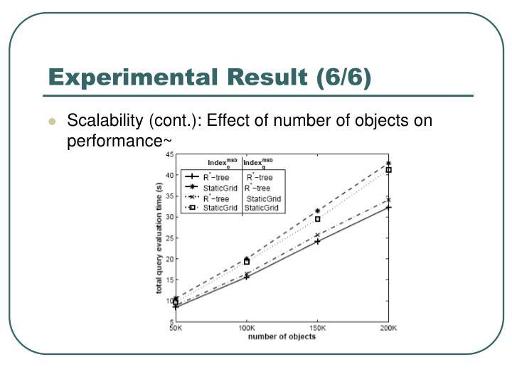 Experimental Result (6/6)