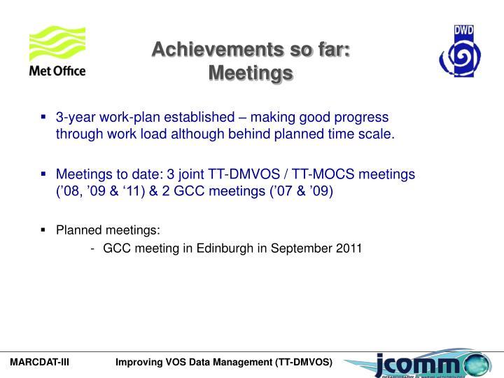 Achievements so far: Meetings