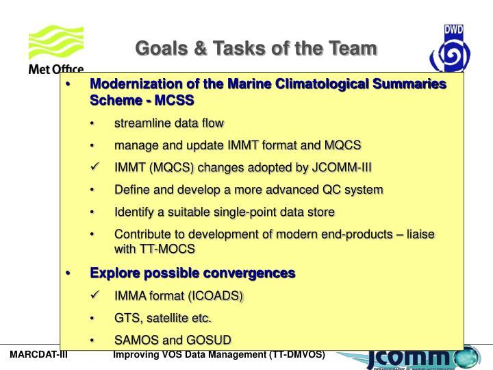 Goals & Tasks of the Team