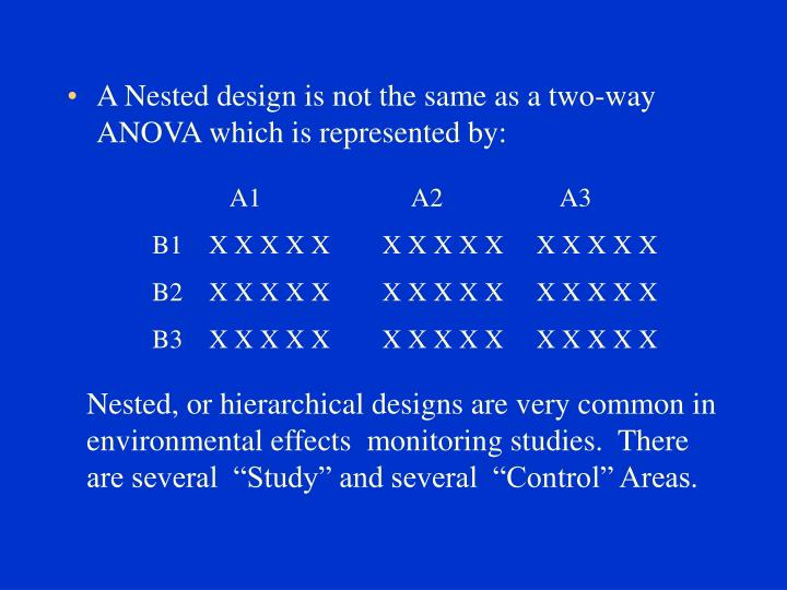 A Nested design is not the same as a two-way ANOVA which is represented by: