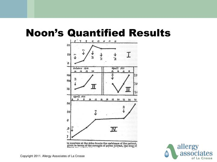 Noon's Quantified Results