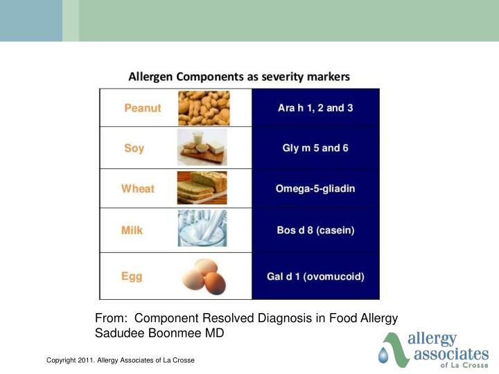 From:  Component Resolved Diagnosis in Food Allergy
