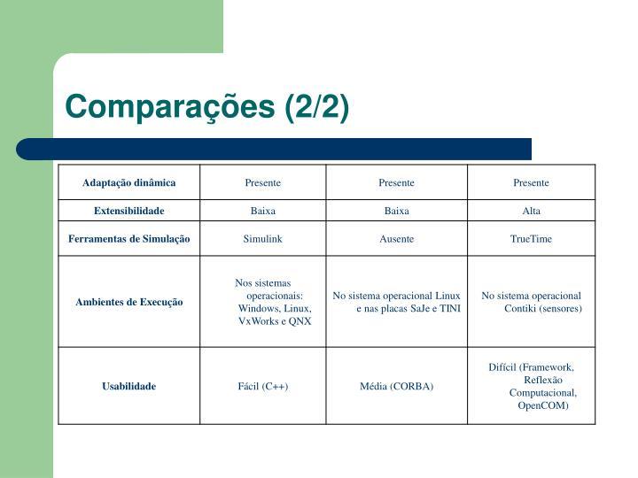 Comparações (2/2)
