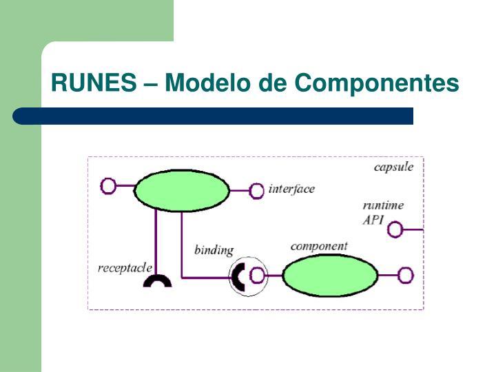 RUNES – Modelo de Componentes
