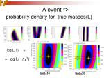 a event a probability density for true masses l