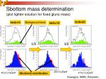 sbottom mass determination plot lighter solution for fixed gluno mass