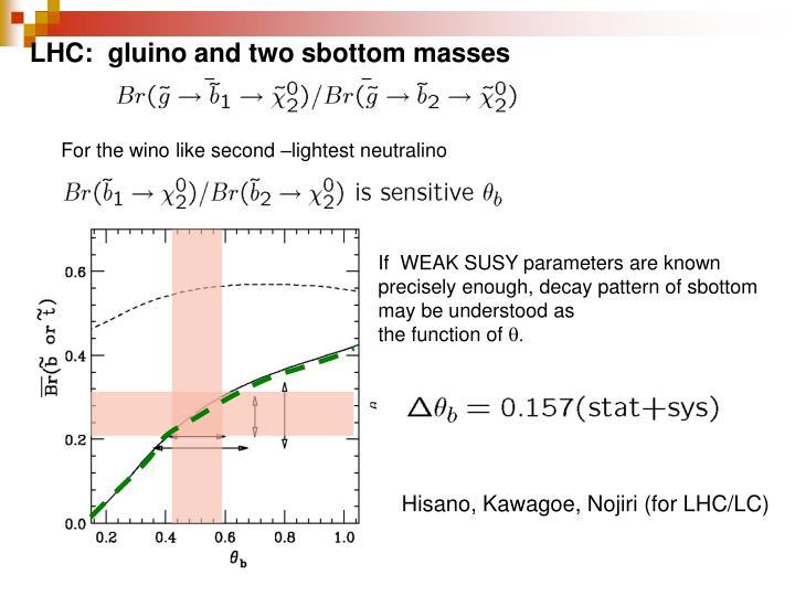 LHC:  gluino and two sbottom masses