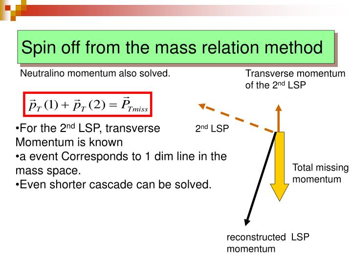 Spin off from the mass relation method