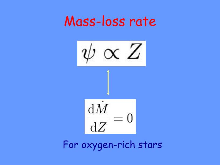 Mass-loss rate