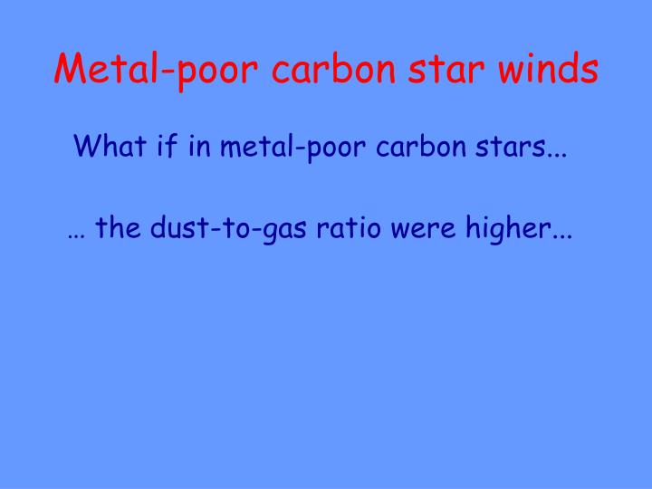 Metal-poor carbon star winds