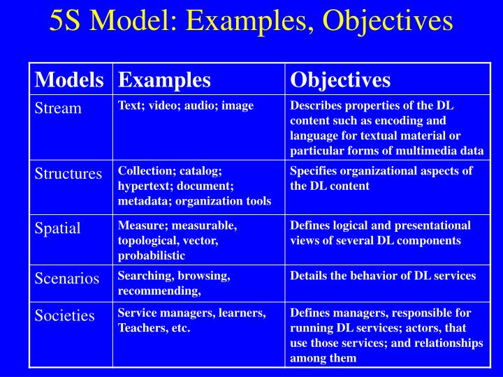 5S Model: Examples, Objectives