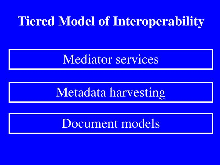 Tiered Model of Interoperability