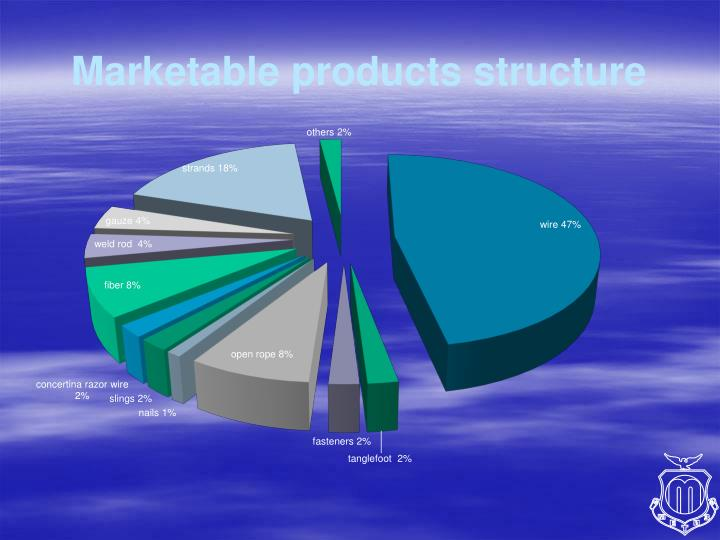 Marketable products structure