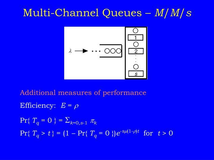 Multi-Channel Queues –