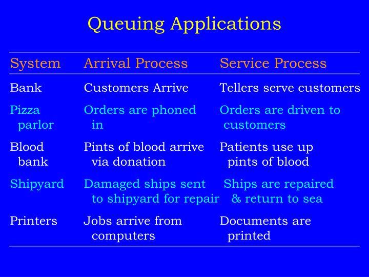 Queuing Applications